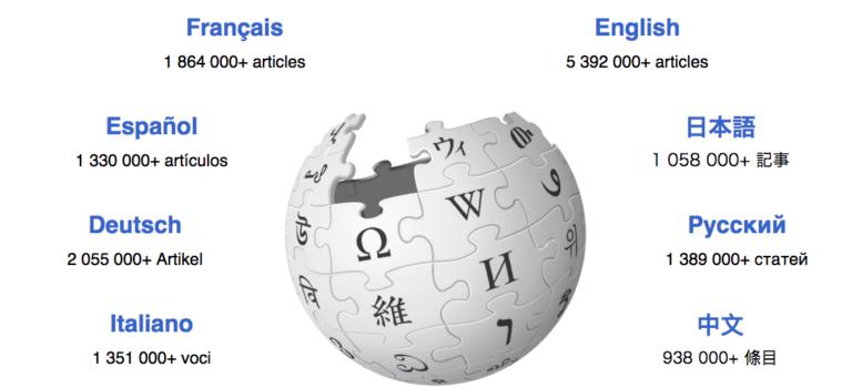 La page www.wikipedia.org